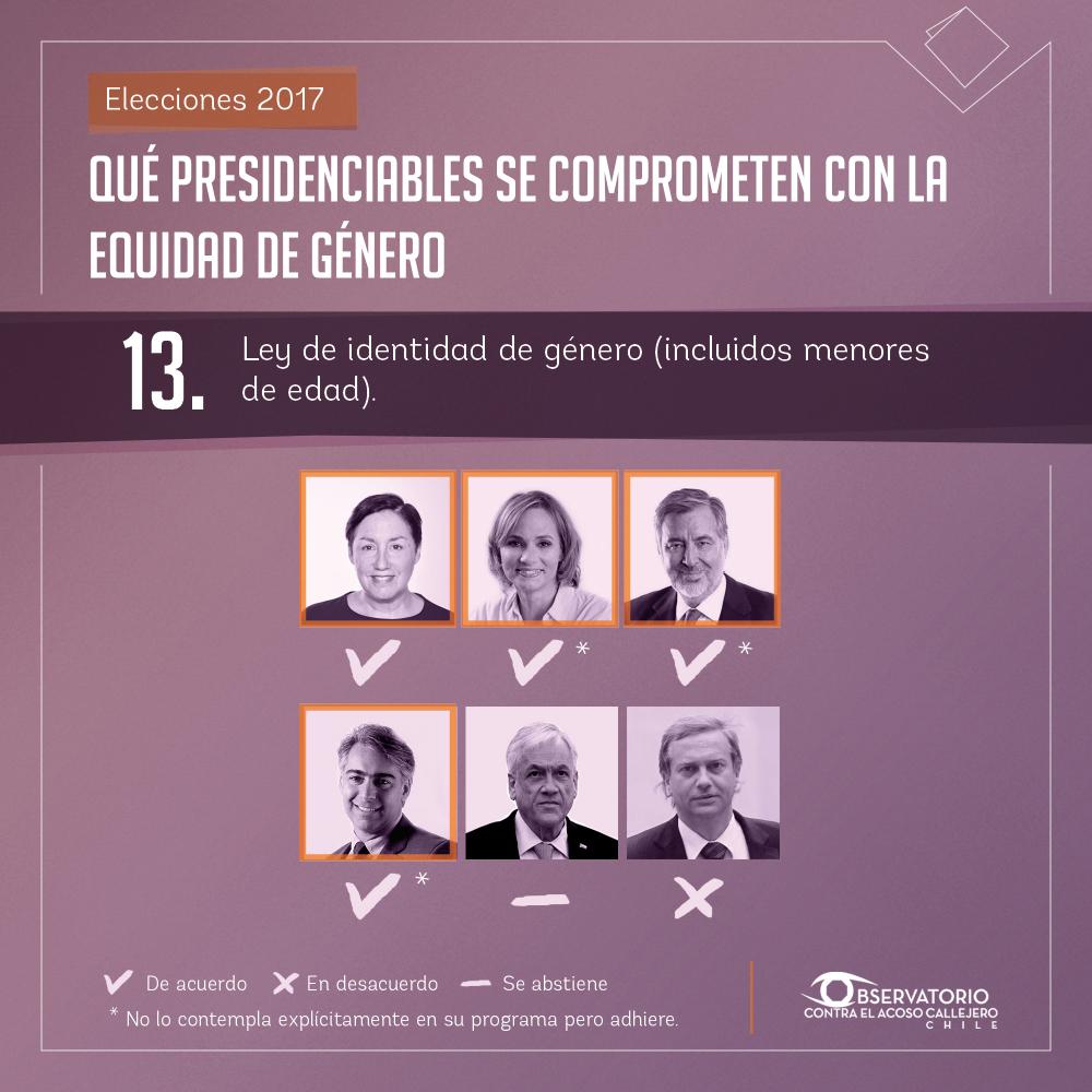 p2017_medidas13