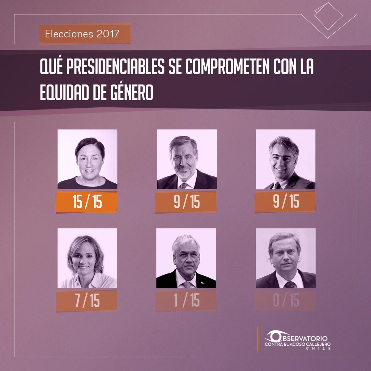 p2017_recuento